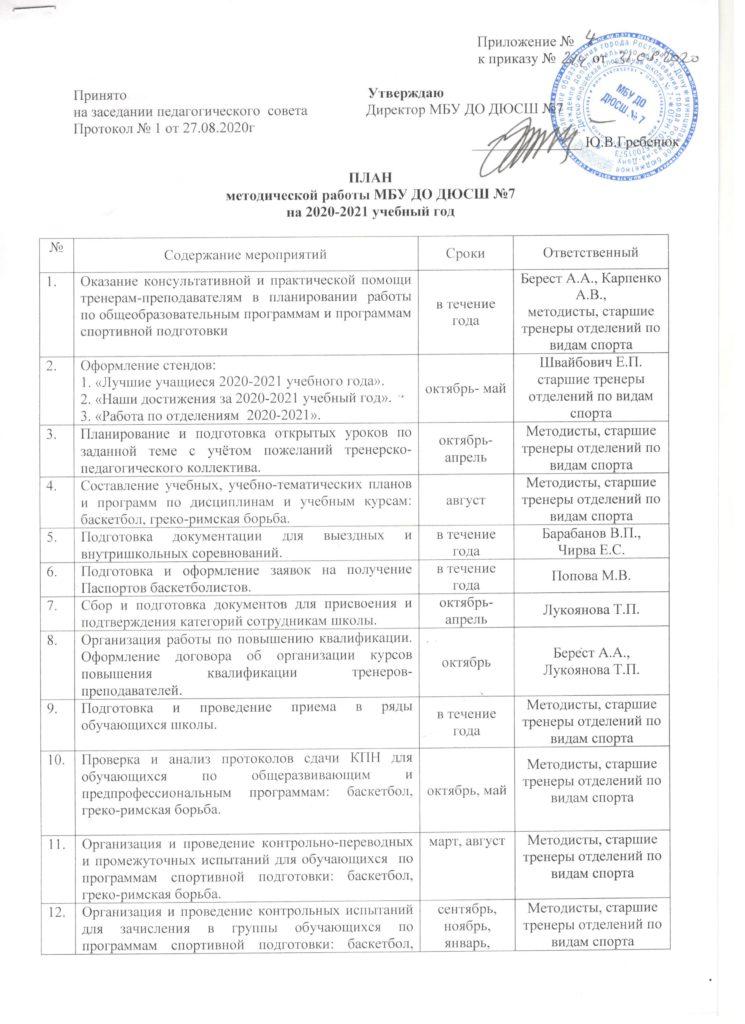 ПЛАН МЕТОДИЧЕСКОЙ РАБОТЫ на 2020-2021 уч.г